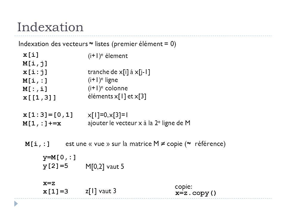 Indexation Indexation des vecteurs  listes (premier élément = 0) x[i]